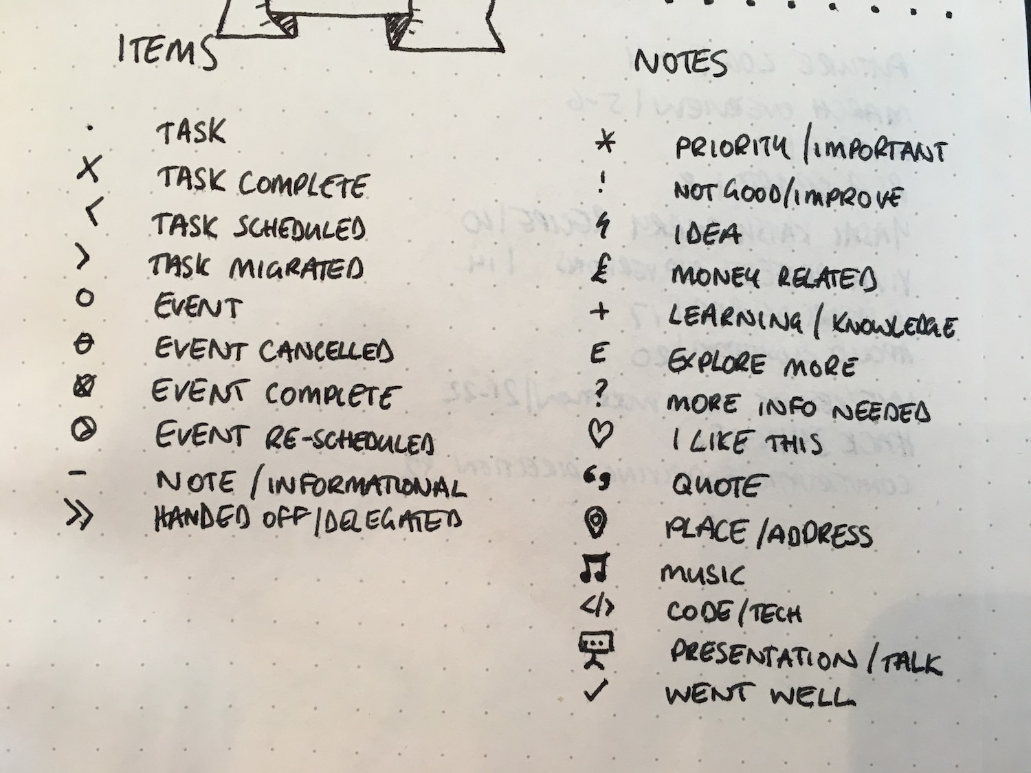 My item and note signifiers in my bullet journal